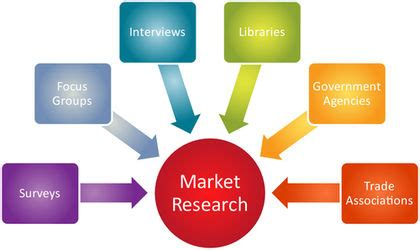 The Selection of a Research Design - SAGE Publications
